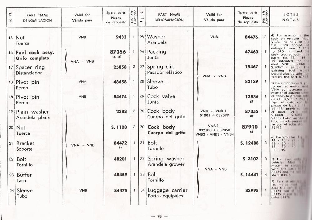 07-16-2013 vespa 125 catalog manuel 81.jpg
