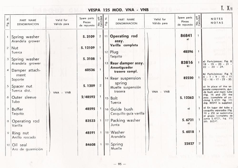 07-16-2013 vespa 125 catalog manuel 97.jpg