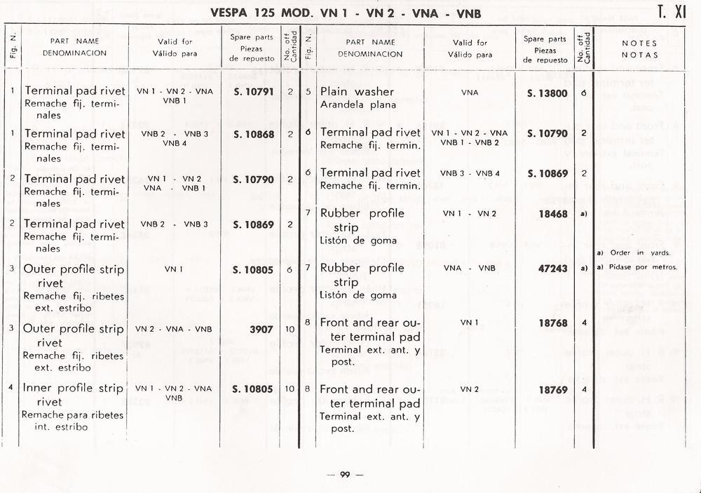 07-16-2013 vespa 125 catalog manuel 103.jpg