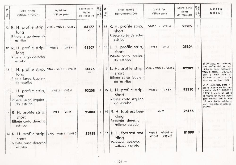 07-16-2013 vespa 125 catalog manuel 105.jpg