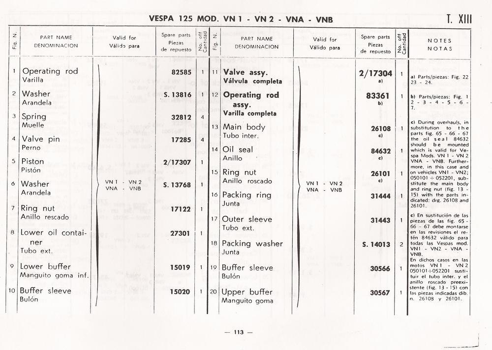 07-16-2013 vespa 125 catalog manuel 119.jpg