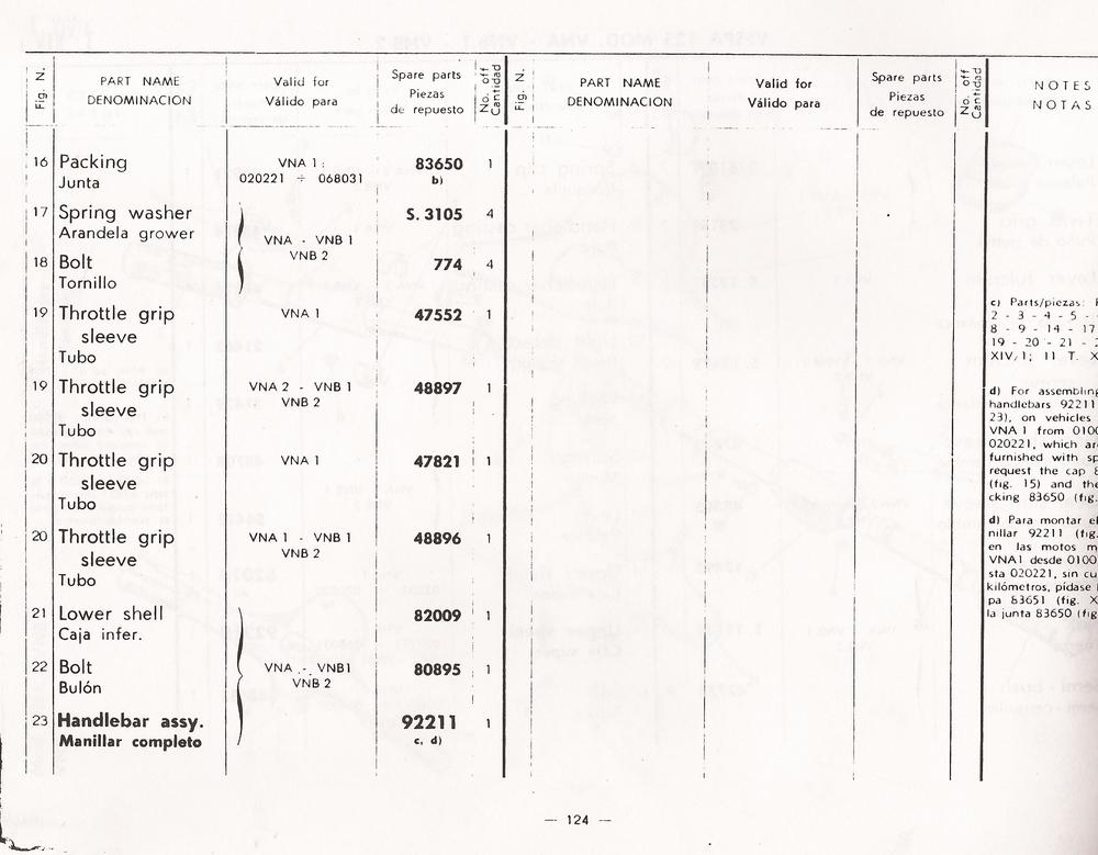 07-16-2013 vespa 125 catalog manuel 134.jpg