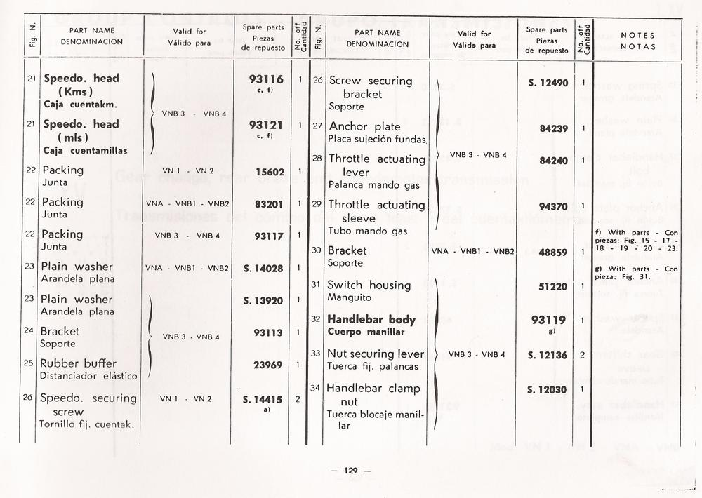 07-16-2013 vespa 125 catalog manuel 139.jpg