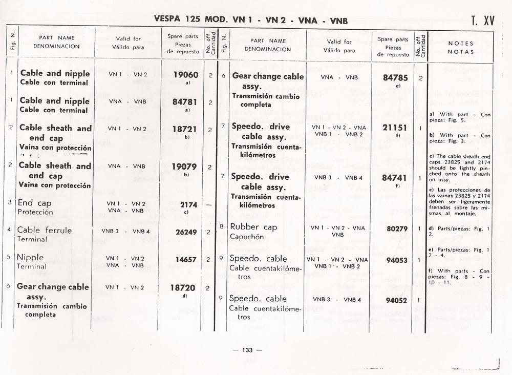 07-16-2013 vespa 125 catalog manuel 144.jpg