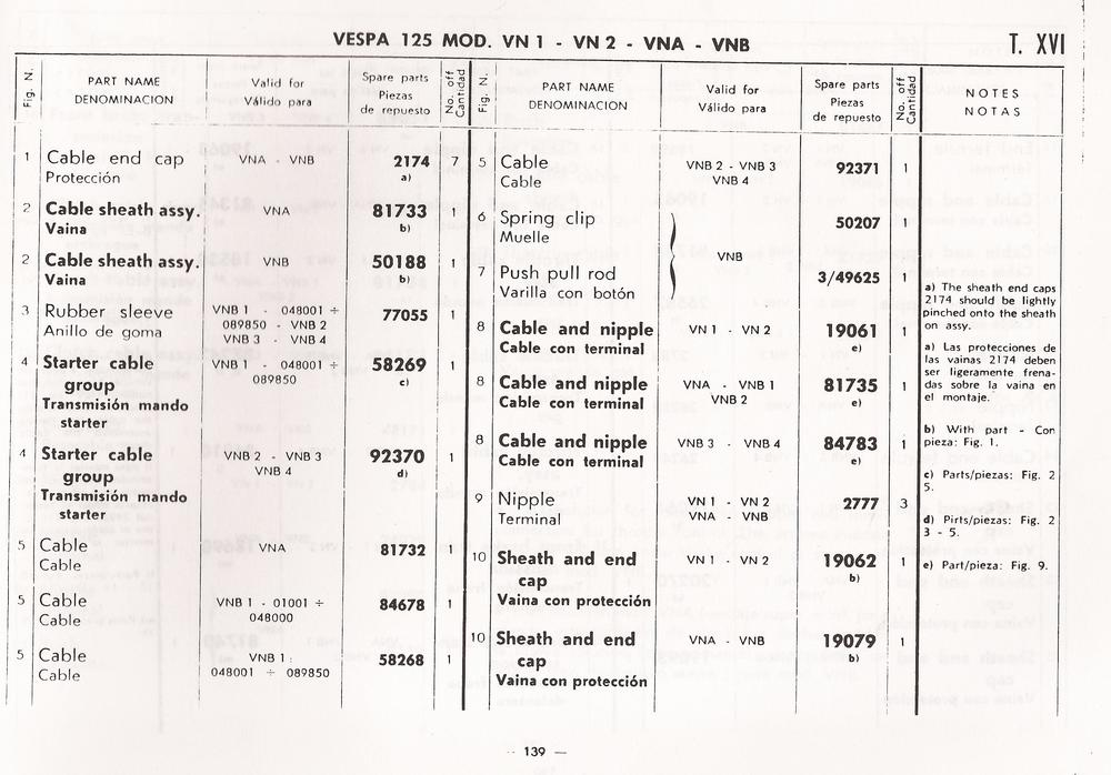 07-16-2013 vespa 125 catalog manuel 149.jpg