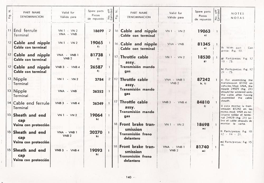 07-16-2013 vespa 125 catalog manuel 151.jpg
