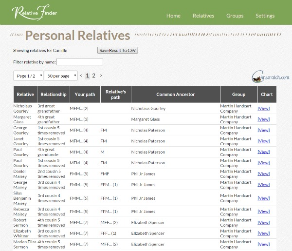 How to discover which famous relatives you have in your family tree!