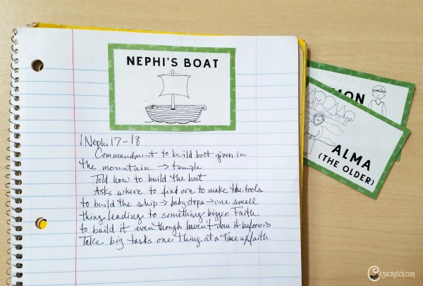 Okay, I love this idea for studying- really makes you dive into other parts of the scriptures. #LDS #Mormon