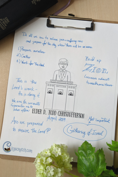 """This page is so helpful- great questions to use to help teach and discuss """"Preparing for the Lord's Return"""" by Elder D. Todd Christofferson #teachlikeachicken #LDS #GeneralConference"""