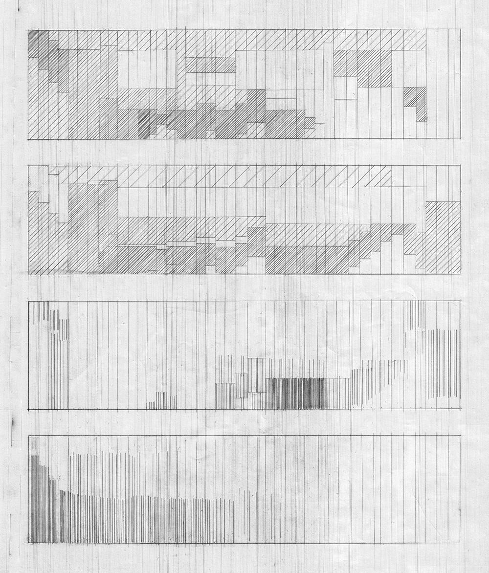 Pier Diagrams