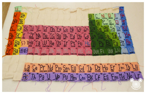 In my project bag buddyrumi periodic table blanket 5g urtaz Image collections