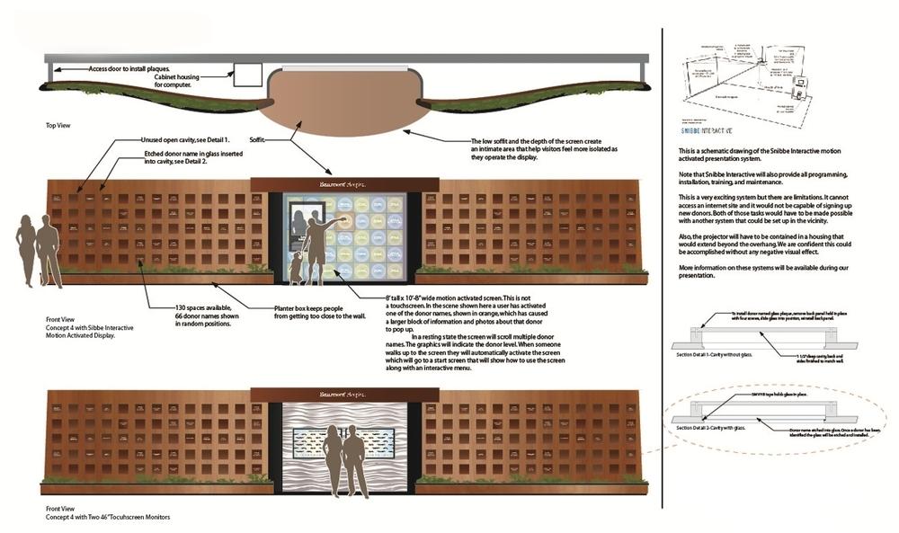 Leading Edge Donor Wall Design