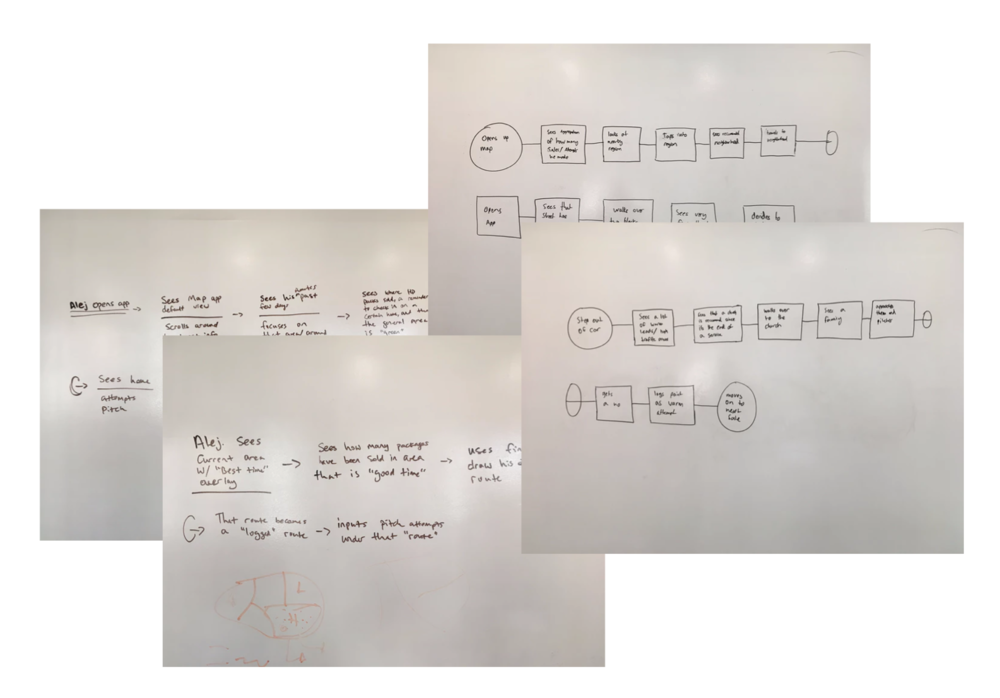 These are some artifacts during the process of us trying to understand the flow and how our app can seamlessly integrate in their existing process.