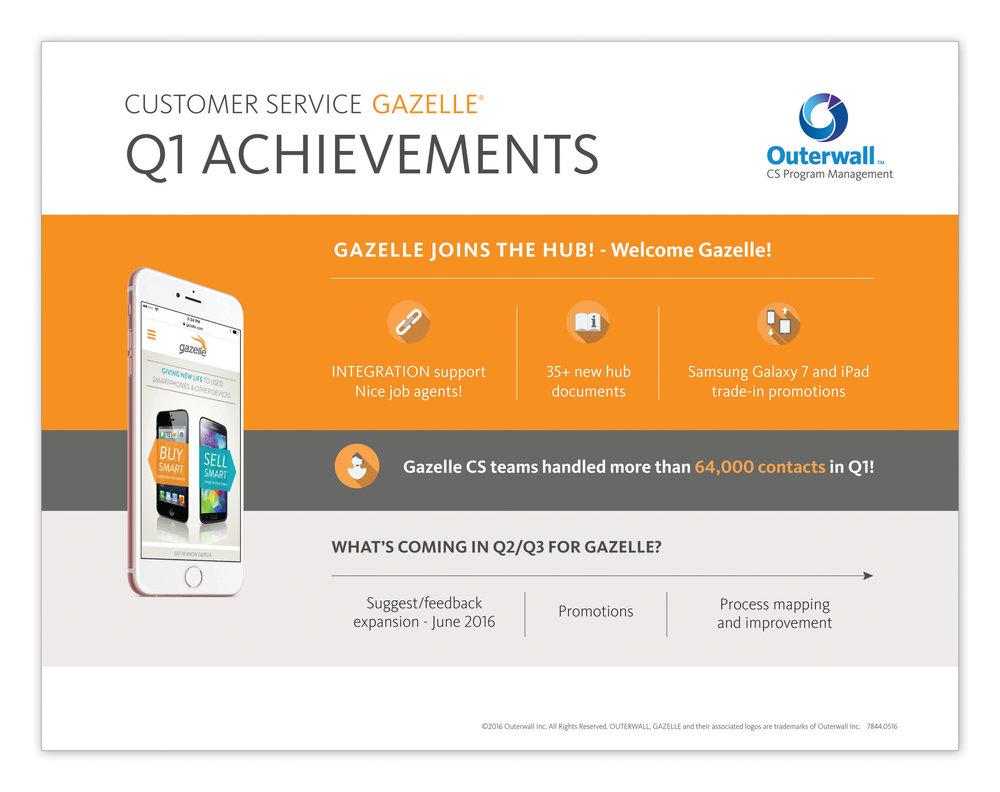 Gazelle_OnePager copy.jpg