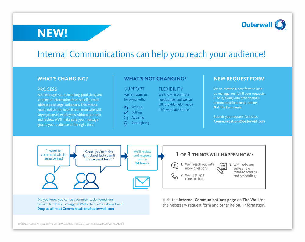 Information graphic explaining changes in communications procedures