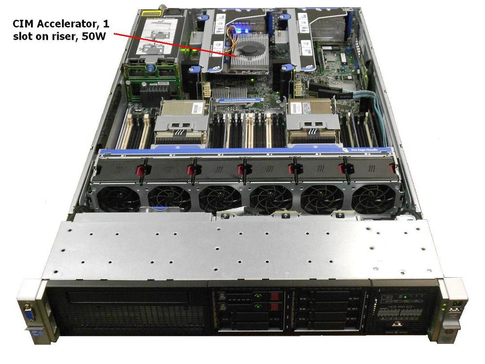 CIM accelerator installed on middle riser and interfaced to eight (8) data plane x86 cores.