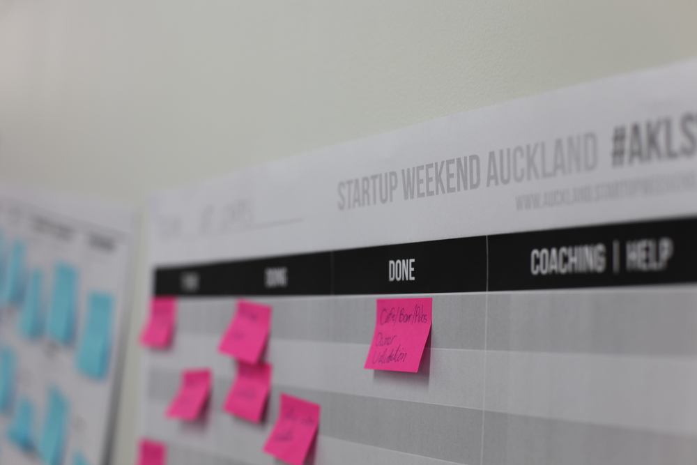 Startup Weekend Lean Canvas