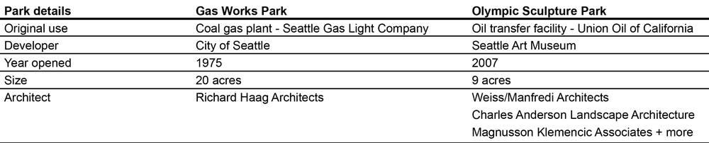 Seattle info-01.jpg