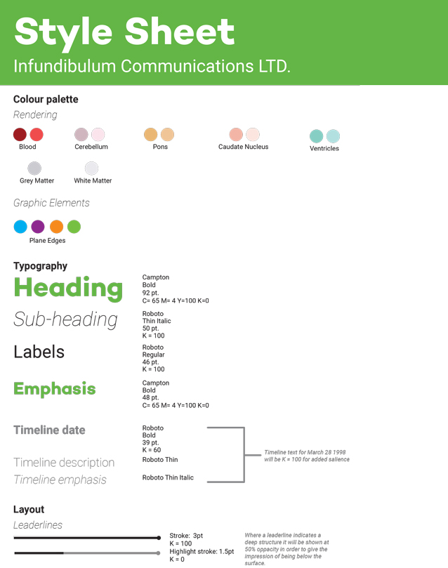 MLV2017-Infundibulum-Stylesheet-1.jpg