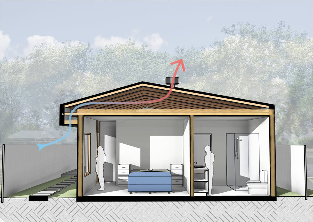 Roof ventilation strategy