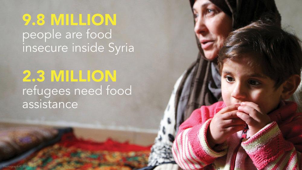 Syria-Pledging-Conference_Key-Figures_Kuwait-III_7.jpg