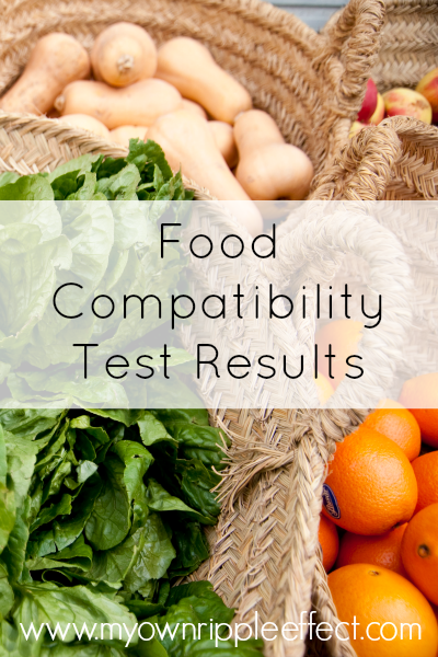 Food Compatibility Test Results 2