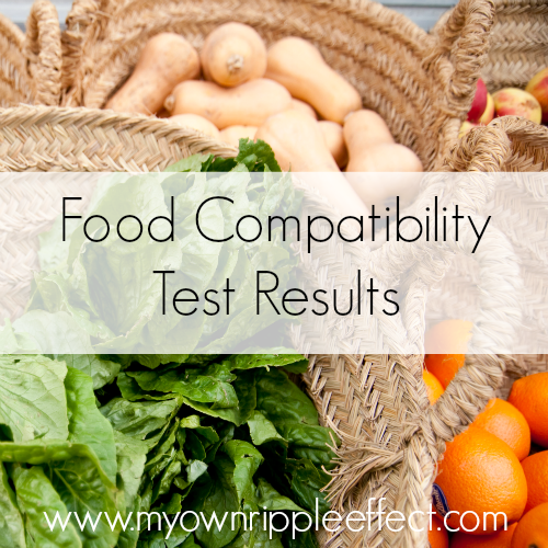 Food-Compatibility-Test-Results.png