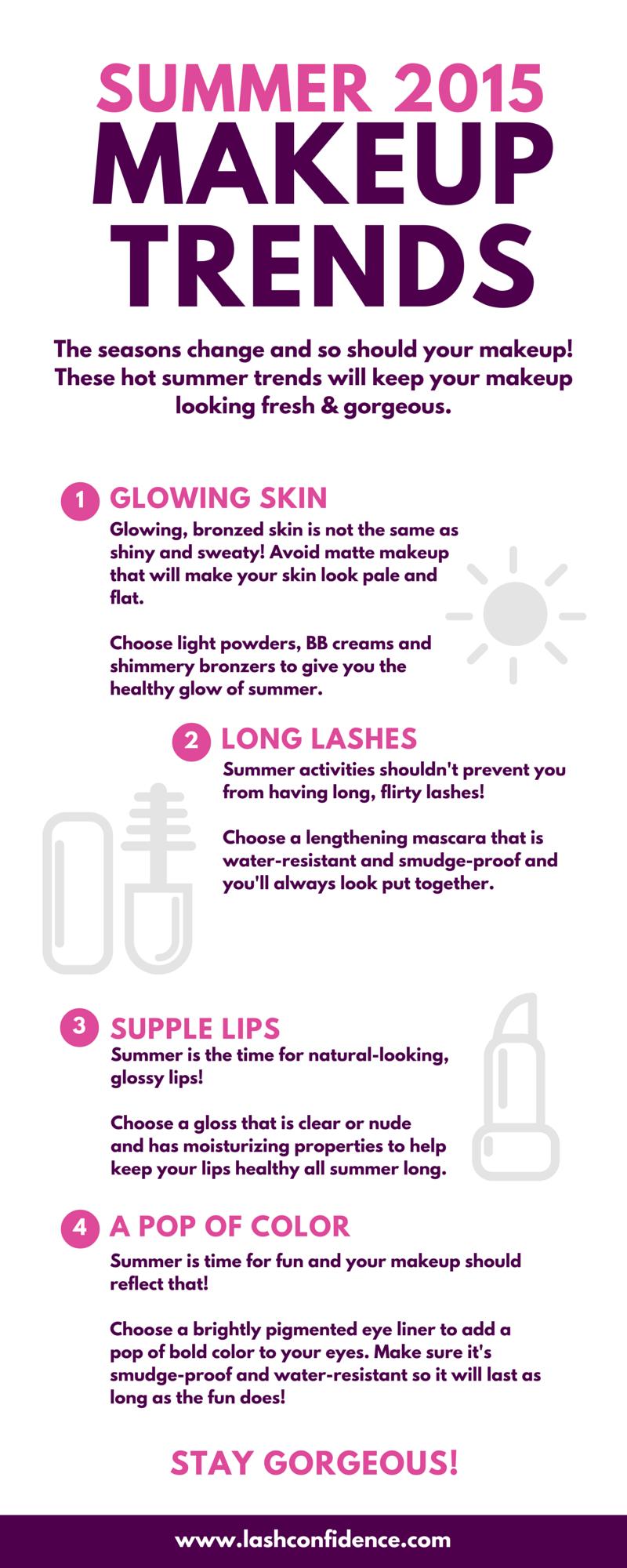 Summer-2015-Makeup-Trends.png