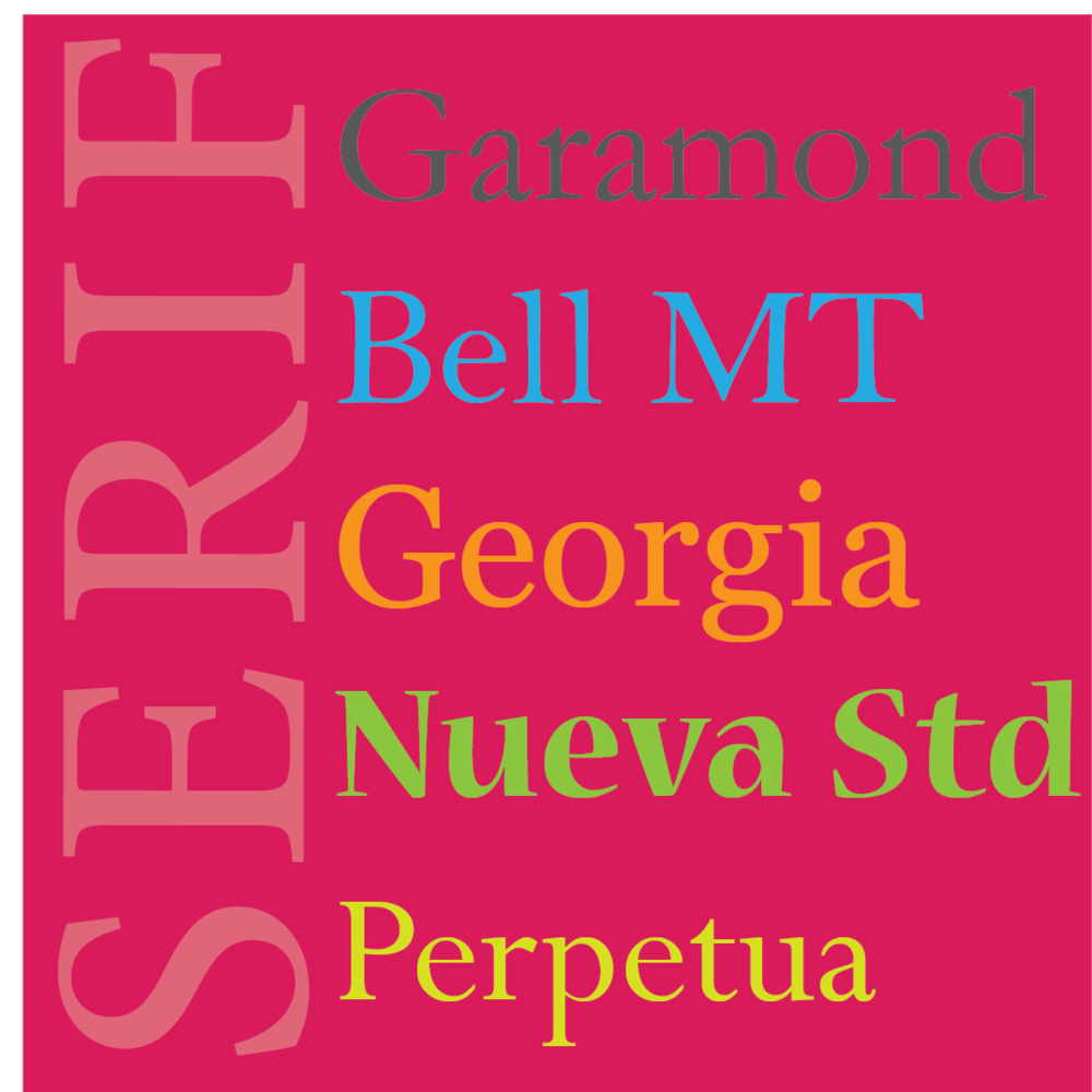 Image of serif fonts