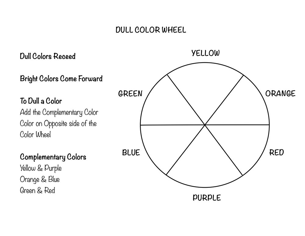 DULL COLOR WHEEL.jpg