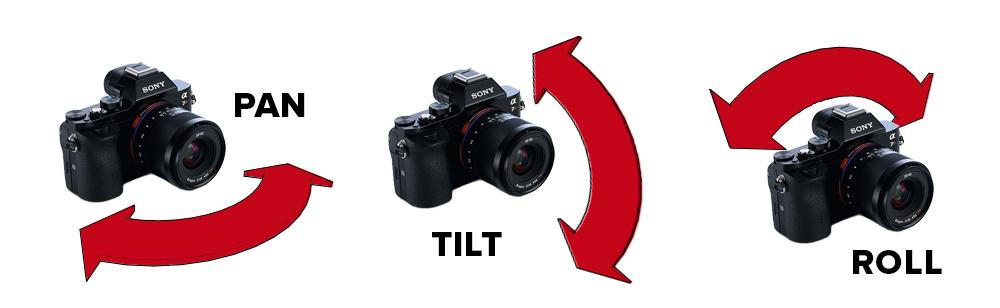 Resultado de imagen para PAN TILT ROLL