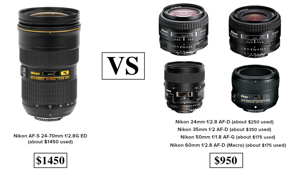 Nikon 24-70 f/2.8 vs 4 equivalent primes for less money. Nikon 24mm f/2.8, 35mm f/2, Nikon 50mm f/1.8g, Nikon 60mm f/2.8 micro