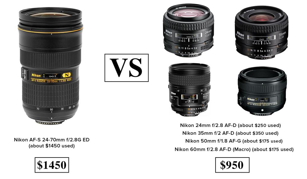 Nikon 24-70 f/2.8 vs 4 equivalent primes for less money. Nikon 24mm f/2.8, 35mm f/2, Nikon 50mm f/1.8g, Nikon 60mm f/2.8 micro