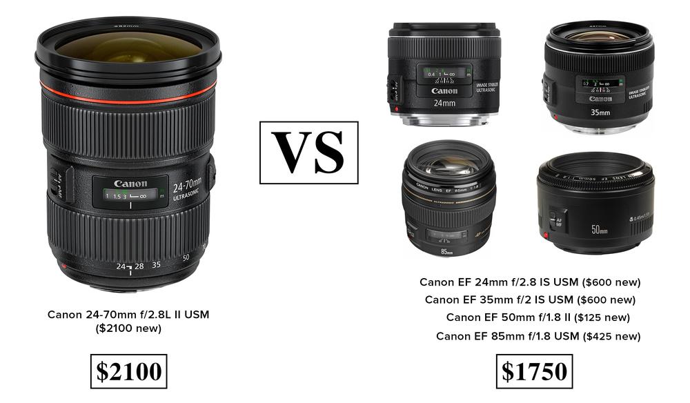 Canon 24-70 f/2.8 vs 4 equivalent primes for less money. Canon 24mm f/2.8, Canon f/2 IS, Canon 50mm f/1.8, Canon 85mm f/1.8 USM