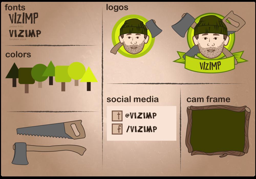 Vizimp - Twitch Gamer