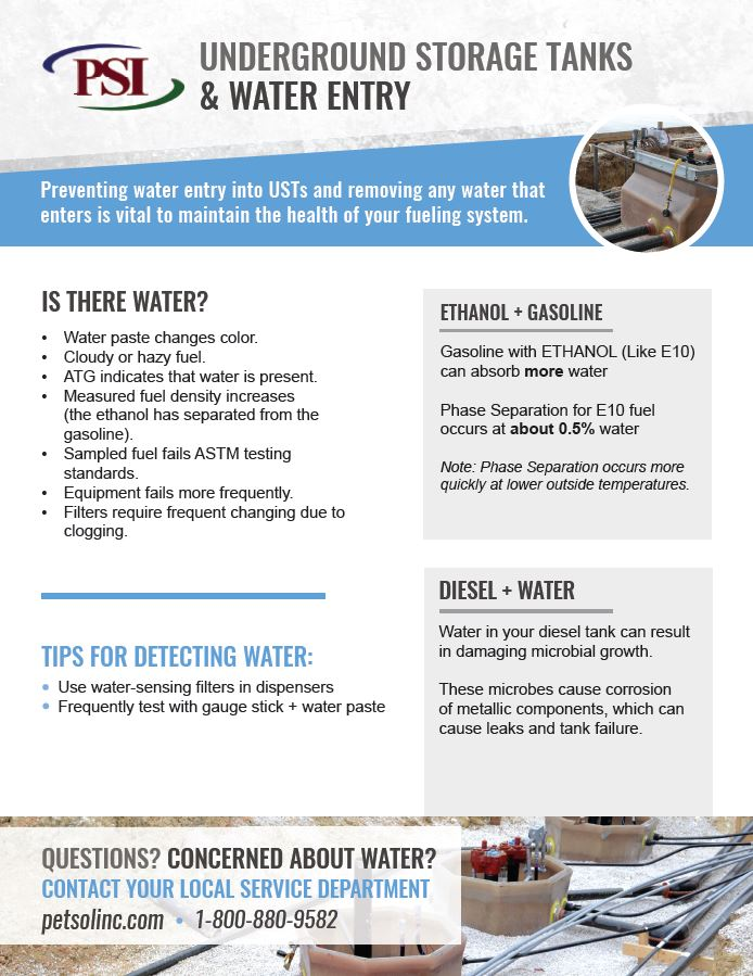 Flyer | Corrosion Prevention