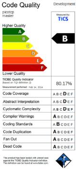 TIOBE TICS score card
