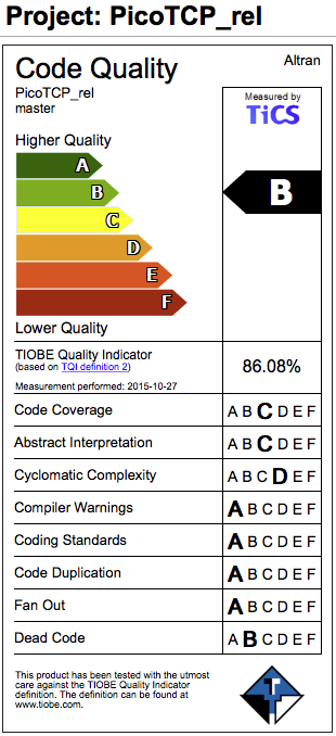 picoTCP v1.6.2 TICS quality score label
