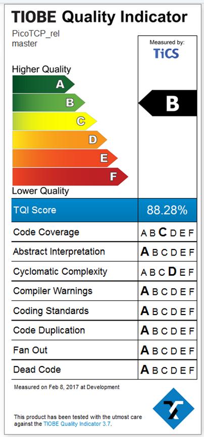 picoTCP v1.7.0 TICS quality indicator