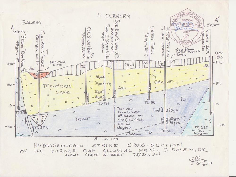 Salem State Street Cross Section across Turner Gap Troutdale Delta Rehm 2000.jpg