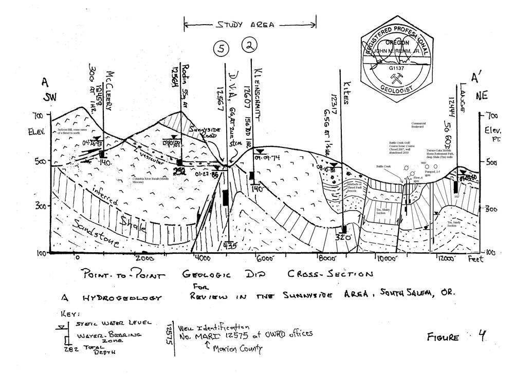 Salem Hills Sunnyside dip cross section through Battle Ck Fault 2003, rev 2014.jpg