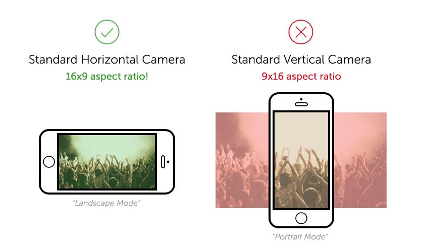 Standard Camera Layouts