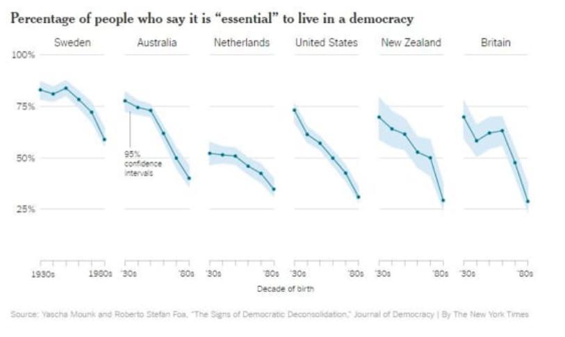 Journal of Democracy