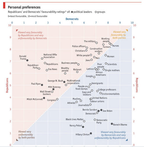 The Economist   AP US Government and Politics