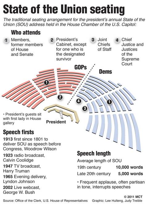 s658-20110124_STATEUNION_seat.source.prod_affiliate.91.jpg