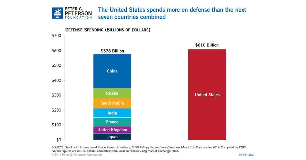 0053_defense_comparison.png