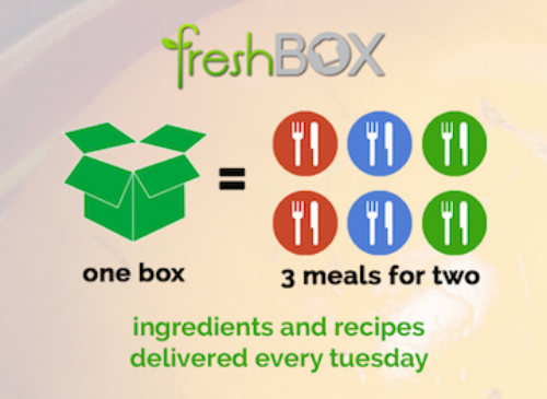 how it works - freshBOX does all the leg work, while you take all the glory. it's a win-win.we plan, shop, portion and deliver. saving you time and money every week.healthy gourmet meals with farm fresh ingredients and recipes you learn to make in your own kitchen.