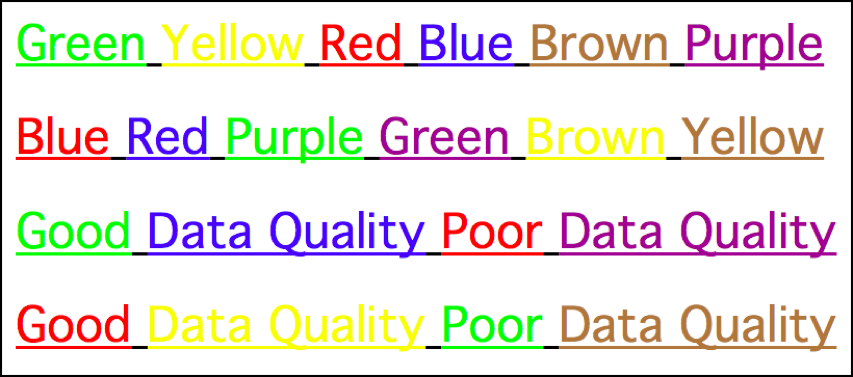 carrying out a stroop effect experiment Single letter coloring and spatial cuing eliminates a semantic contribution to the stroop effect  different effect from that of carrying out a letter search on .