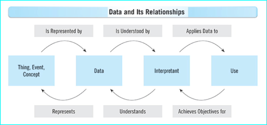 relationships and its correlations Three main reasons for correlation and regression its numerical value ranges from +10 to one is to test hypotheses about cause-and-effect relationships.