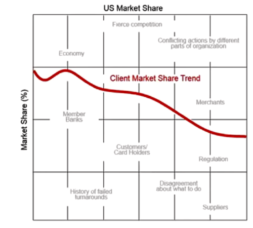 US Market Share.png